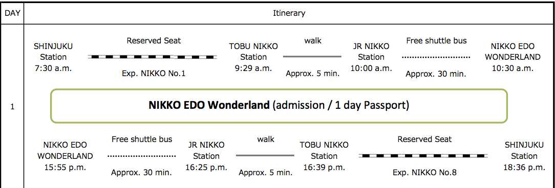 one-day-nikko-edo-wonderland-itinerary