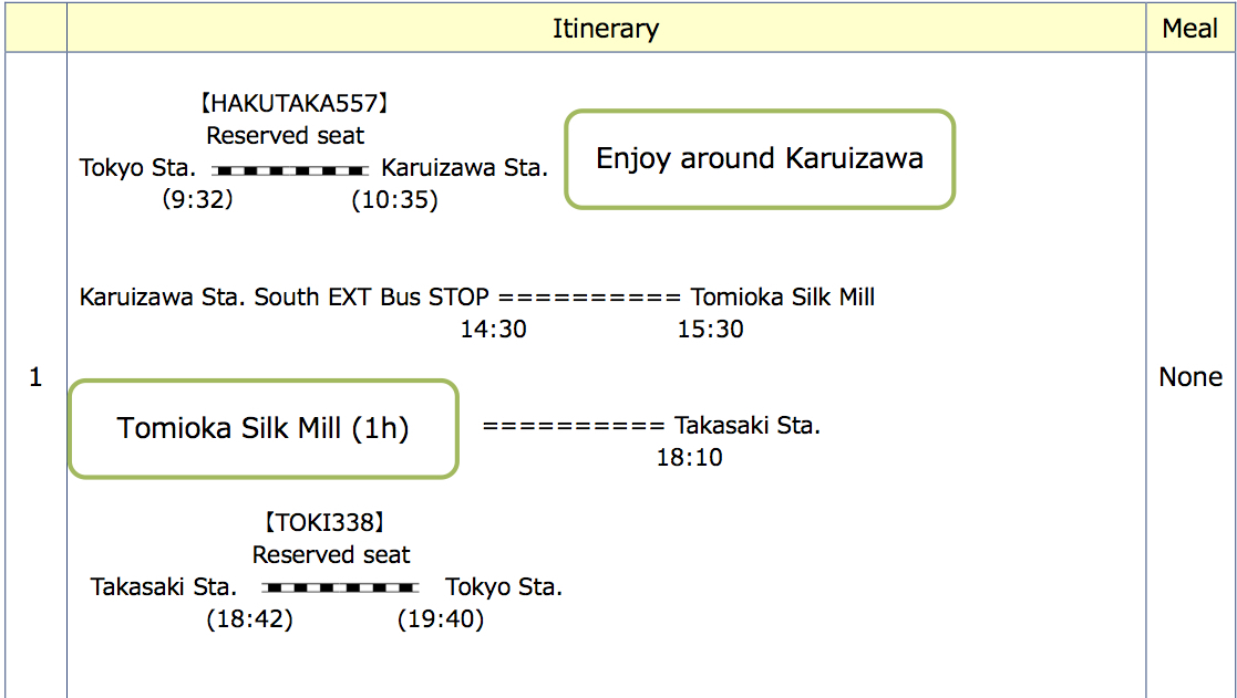 one-day-tomioka-karuizawa-itinerary