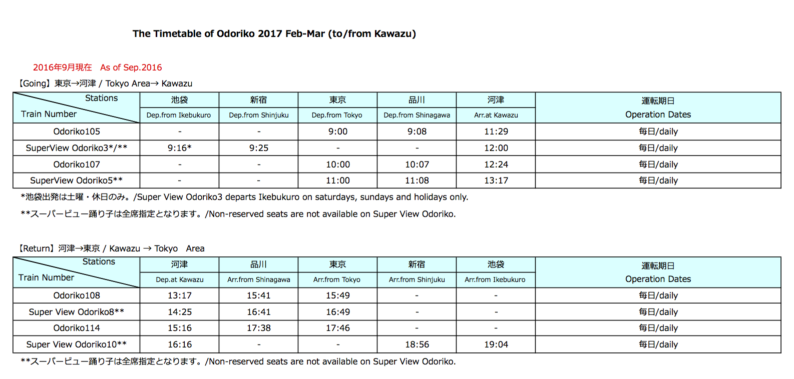 KANTO BUFFET ONEDAY Kawazu Cherry Blossoms Train time table