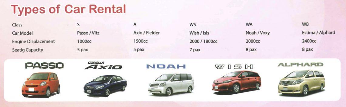 Types of Car Rental