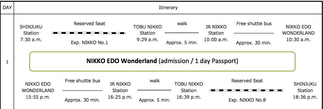 one-day-nikko-edo-wonderland-itinerary