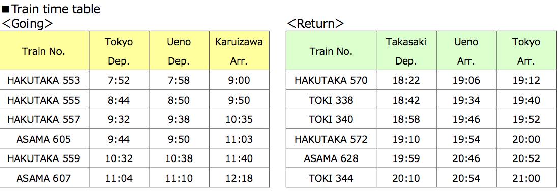 one-day-tomioka-karuizawa-access