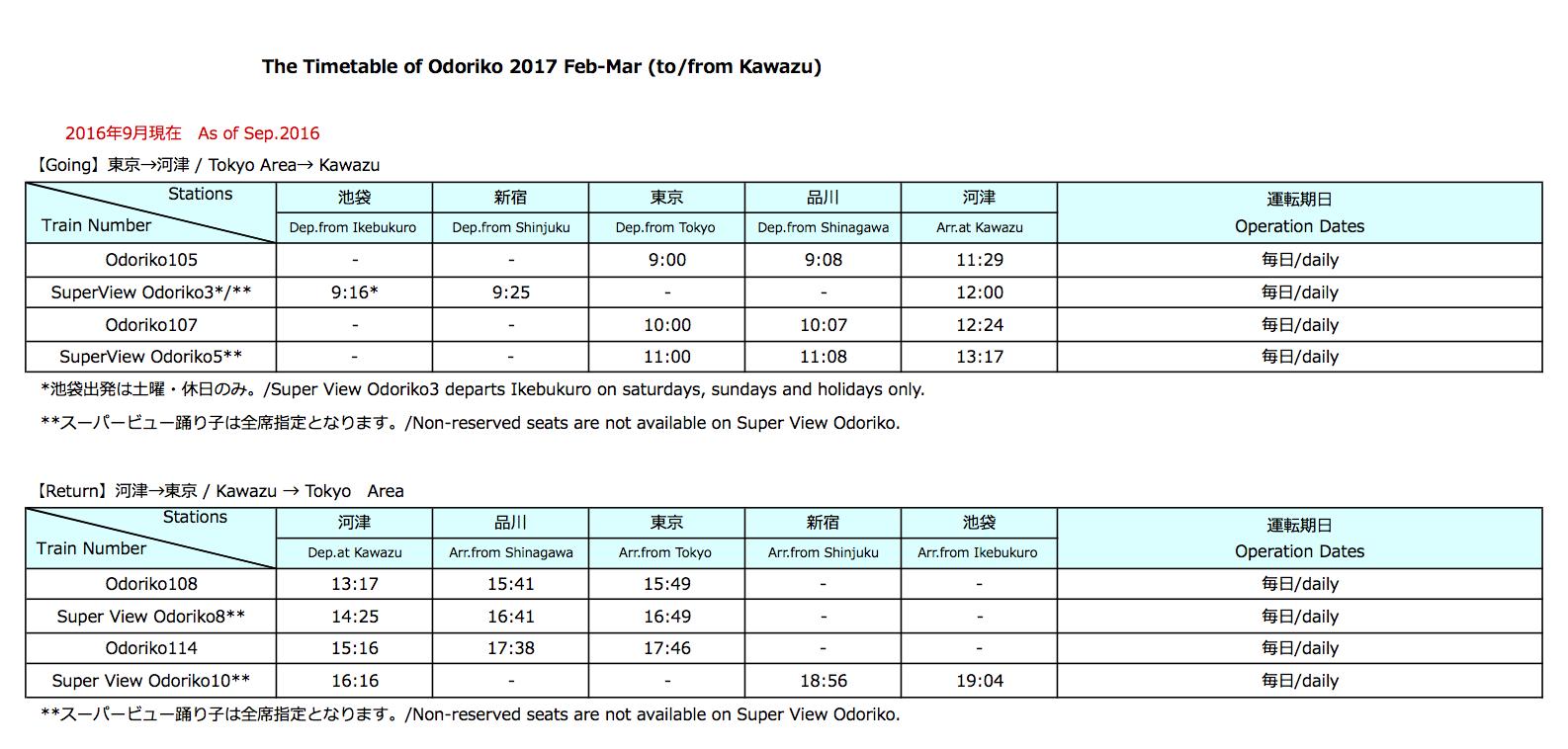 KANTO BUFFET ONEDAY Kawazu Cherry Blossoms Train time table